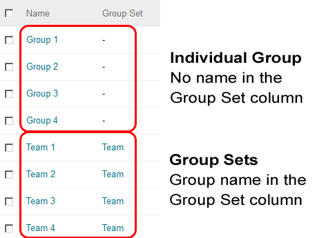 Individual Group name vs. Group Set name