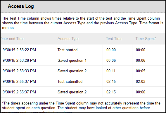 Test Access Log