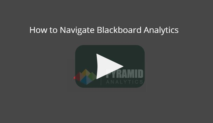Blackboard Analytics Tutorial Video